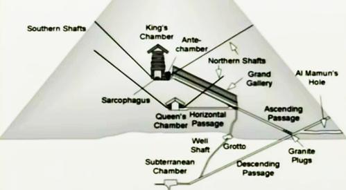 Giza Power Plant - Diagram.png