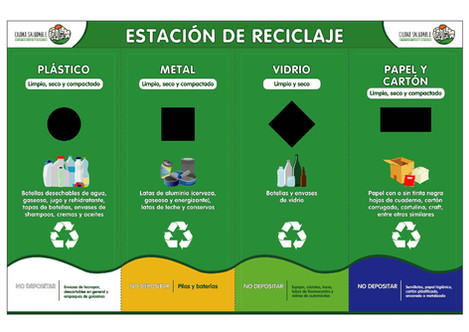 Estación de Reciclaje