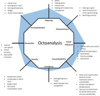 OctoAnalysis.jpg