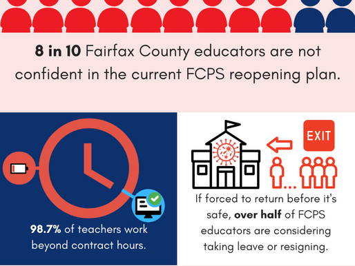 Results of FCFT's Fall Member Surveys: FCPS Reopening, Planning Time, Workload, and Well-Being