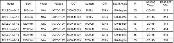 technická data t2-led_CENÍK.jpg