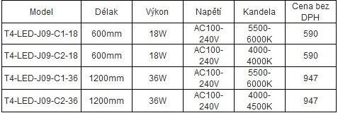 T4-LED_CENÍK.jpg