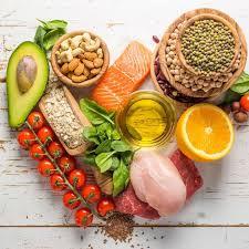 bilan diététique pour 2 ( 1er R.D.V)