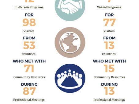 By the Numbers - 2020 At A Glance