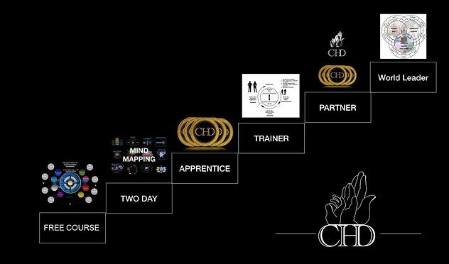 CHD_Trainings.png