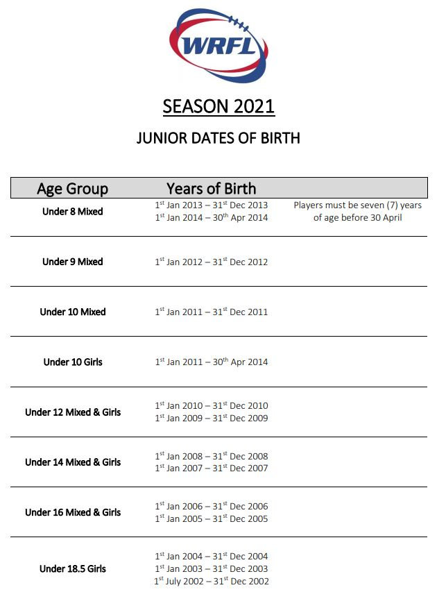Age Structure.JPG