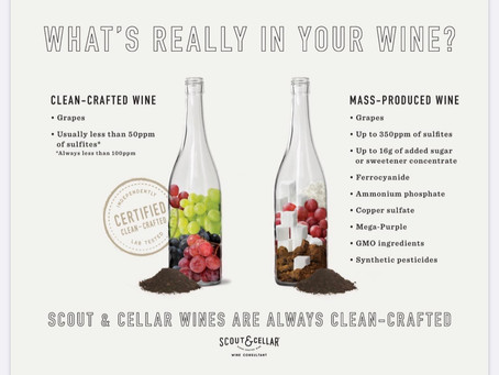 Whats really in your wine?