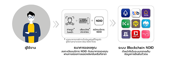 NDID_Article_graphic_Artboard 36 112 1080x720 copy 3.png