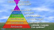 Piramide de generación, Khalil Bascary,