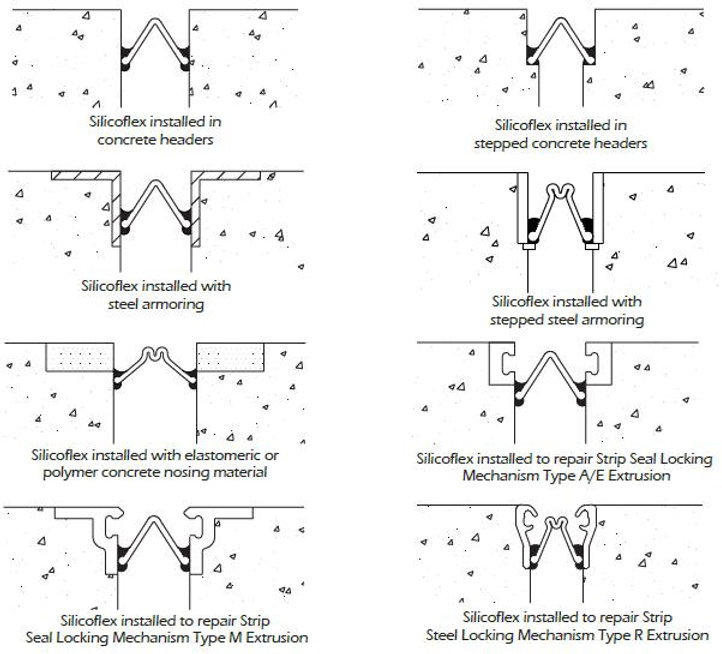 Silicoflex Joint Sealing System Instructions