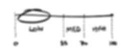 Ingredients-GI-Graph3.png