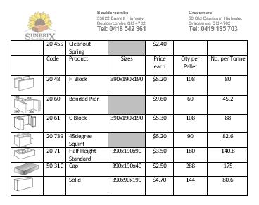 Grey Masonry prices page 2