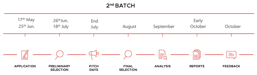 3edition2ndbatch_timeline.png