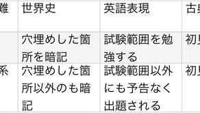[生徒目線!]選抜私立文系コース