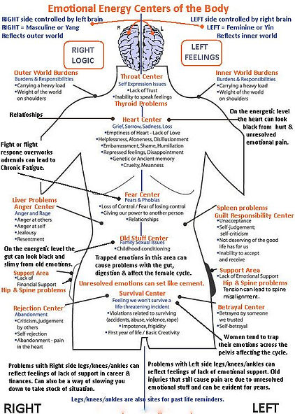 massage en emoties.jpg