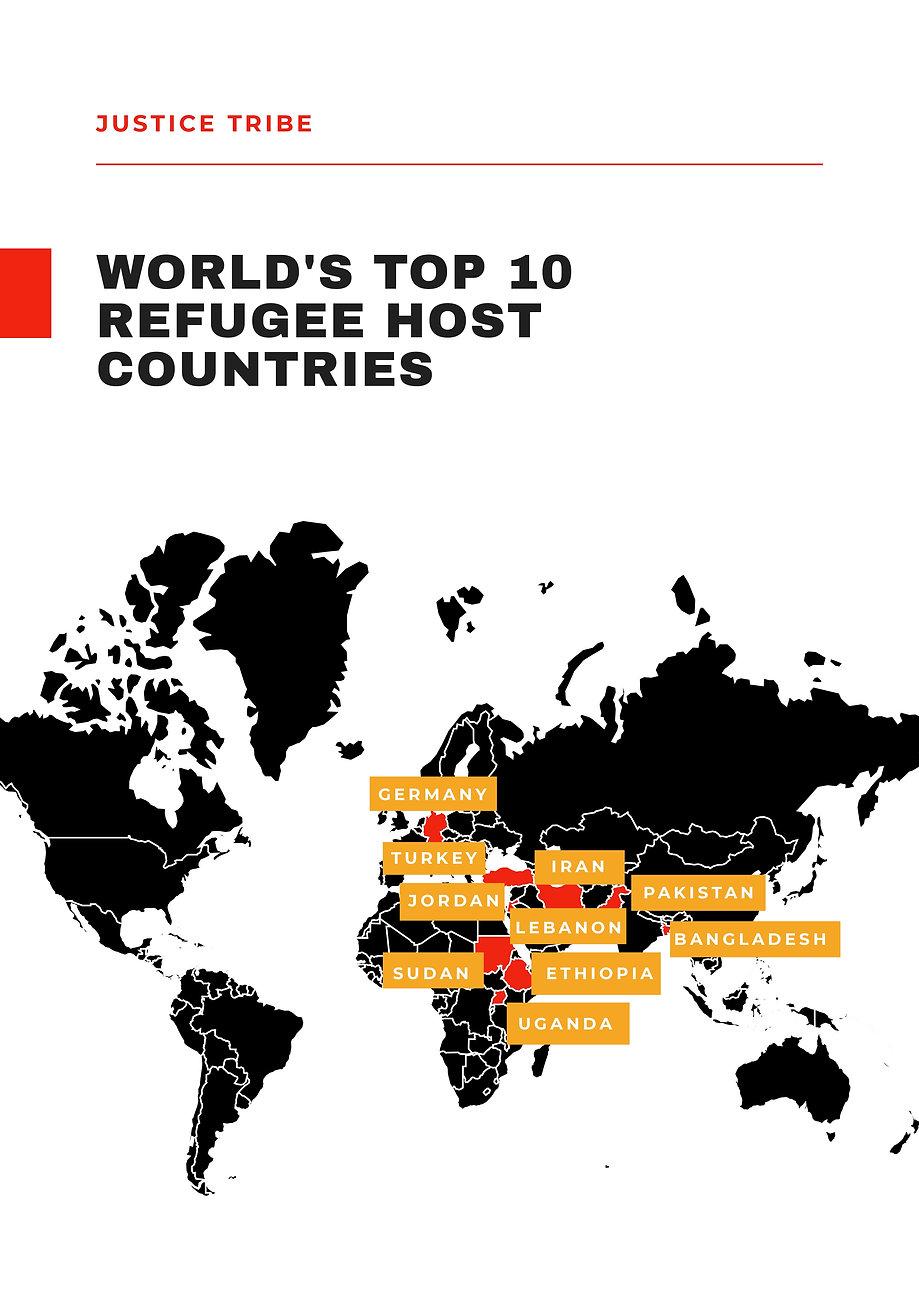 Top 10 Refugee Host Countries .jpg