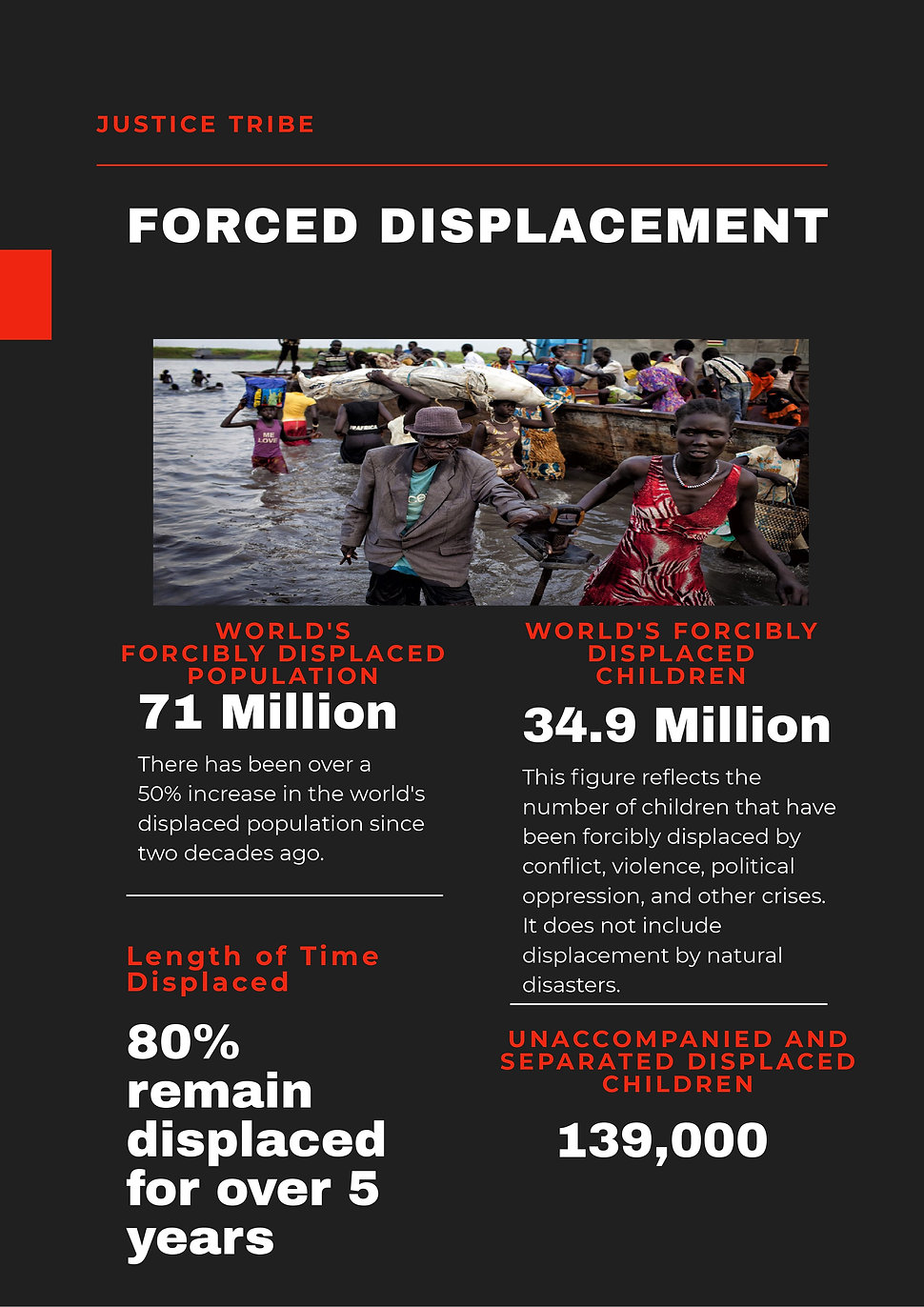 Forced Displacement .jpg