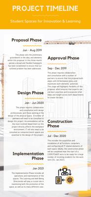 DDen - Project Timeline - EN - PNG.png
