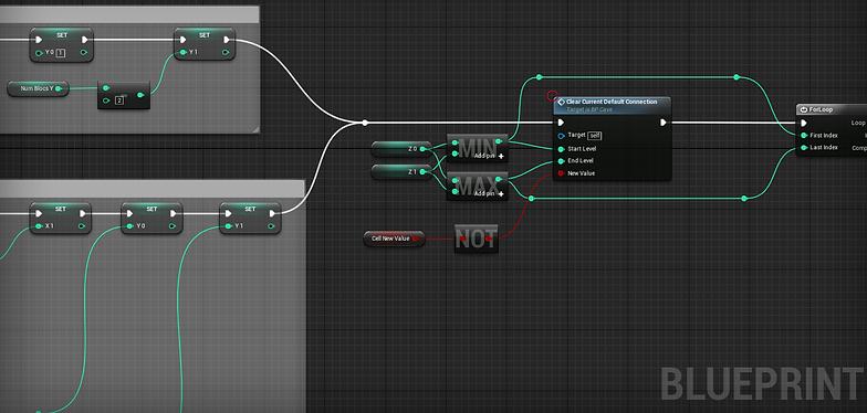 Nick veselov game developer cave blueprint 3 malvernweather Images