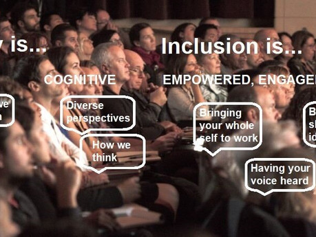 5 Strategies to Promoting Inclusivity at Work