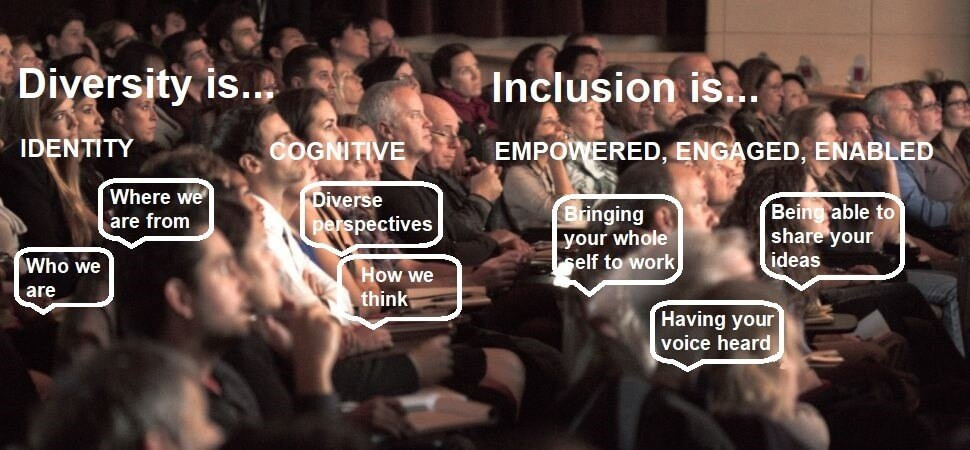 Diversity equity inclusion photo of diverse audience
