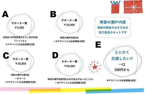 サポーター便コース.jpg