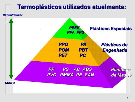 Termoplásticos de Engenharia