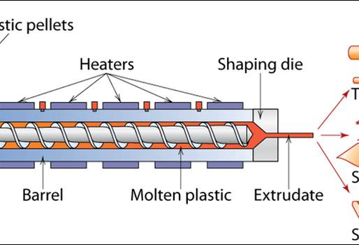Tecnologia de Moldagem por Injeção Auto Aprendizado I
