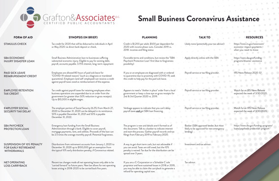 During the questionable time of COVID-19, Grafton & Associates did research on funding for a lot of their small business clients and put it into a chart. I worked with them to format and brand the information to be sent out quickly to their clients.