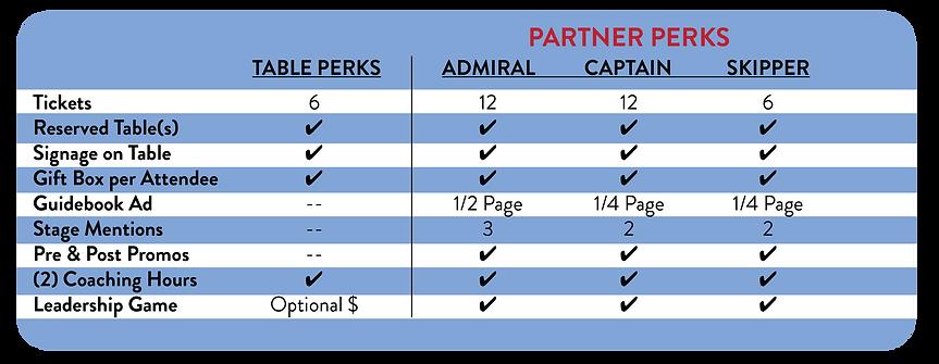 Sponsorship charts-02.png