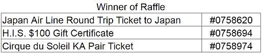 Winner of Raffle.PNG