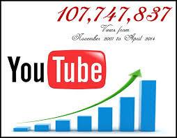 Video conversie tips, meer YouTube views