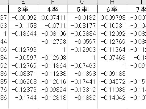 ライブブラックジャック完全解析 データサイエンティストが解析した記録です