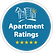 apartment_ratings.png