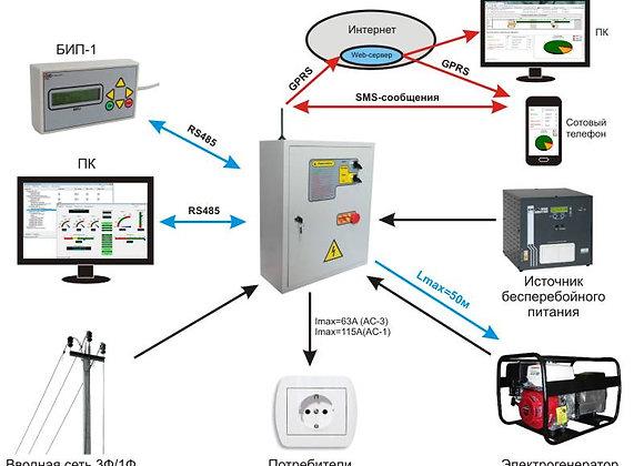 Модуль GSM для блоков АВР