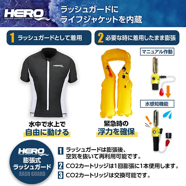 HERO_Water_Wear_20.jpg