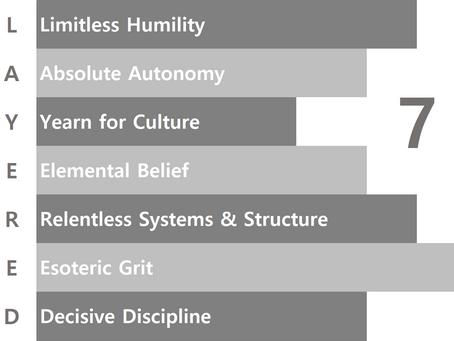 Leaders, Teachers & Scaffolding