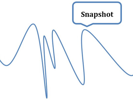 The Problem with Snapshots