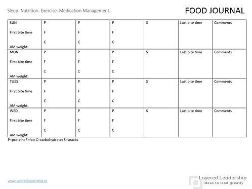 1-Week Food Journal