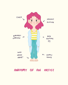Anatomy of an artist