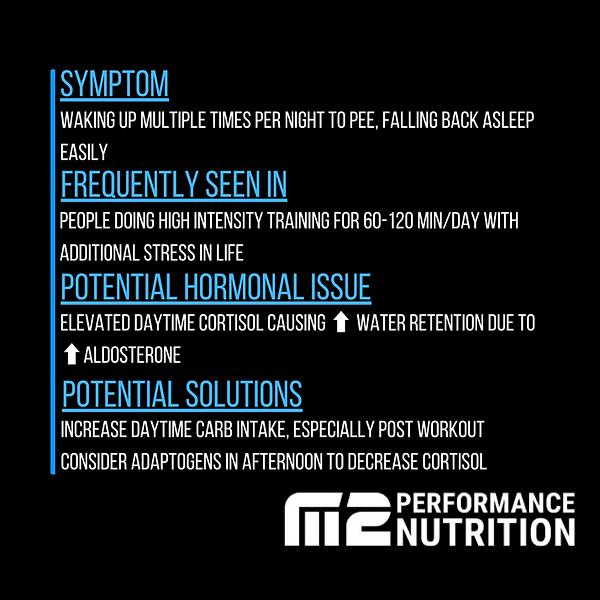 sleep&cortisol 2.png