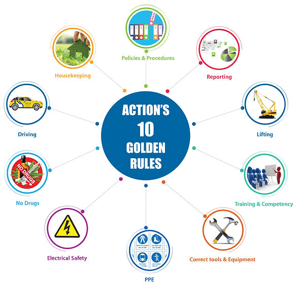 Action's 10 Golden Rules