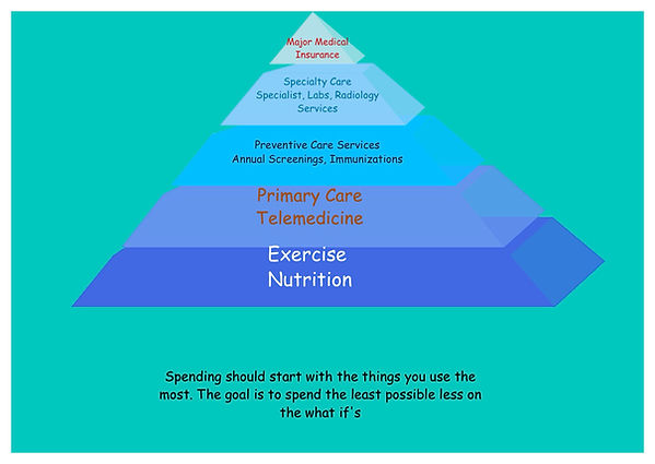 Pyramid 4.JPG