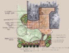 Residential Landscape Design. Advanced Sprinkler & Landscape Services