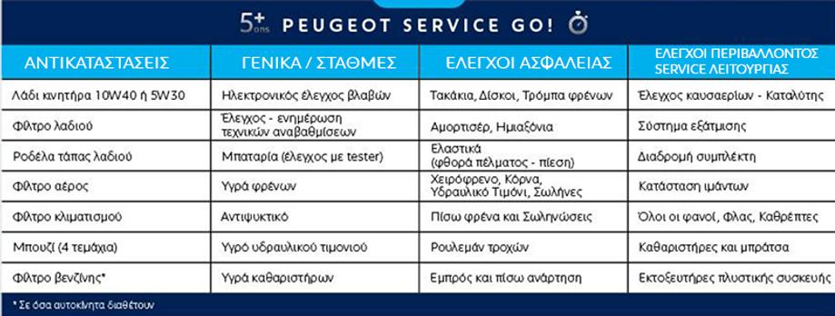 Peugeot Service Go με 135€ Τελική τιμή