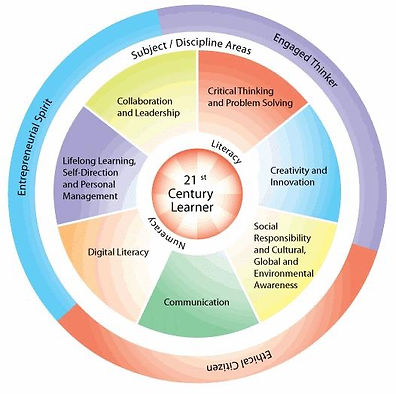 21st century learner, Rosemary Dewan.jpg