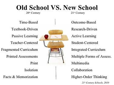 Old school versus new school