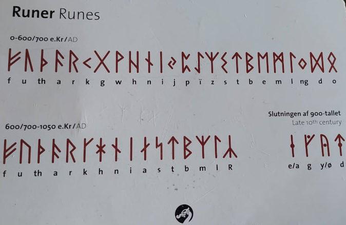 Españoles Dinamarca Vikingos Alfabeto Runas Runer Rúnico