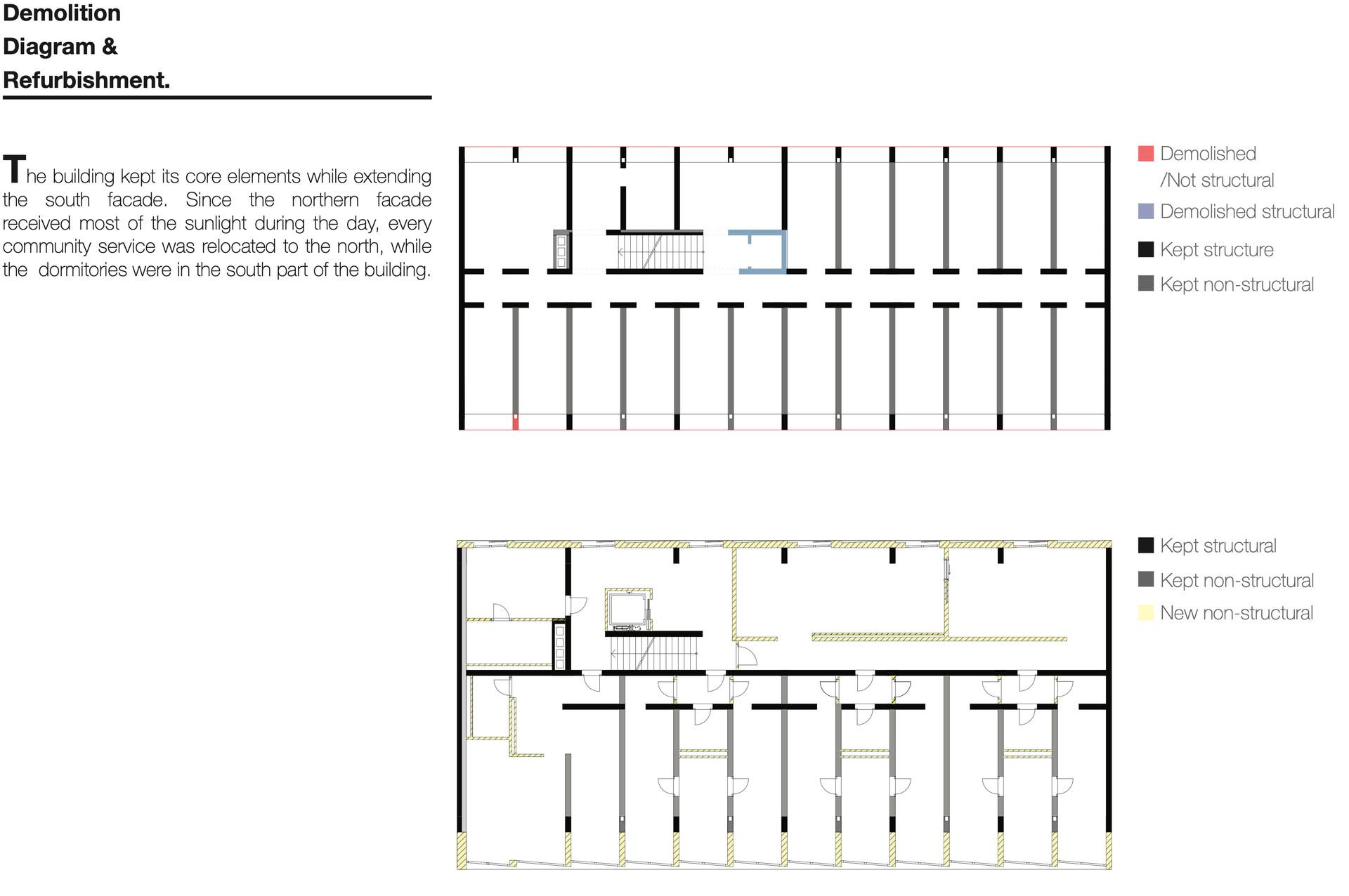 Demolition Diagram & Refurbishment.