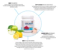 Bio Active Drinkable Collagen Plus